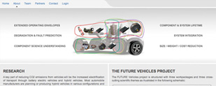 Screen shot of FUTURE Vehicles website